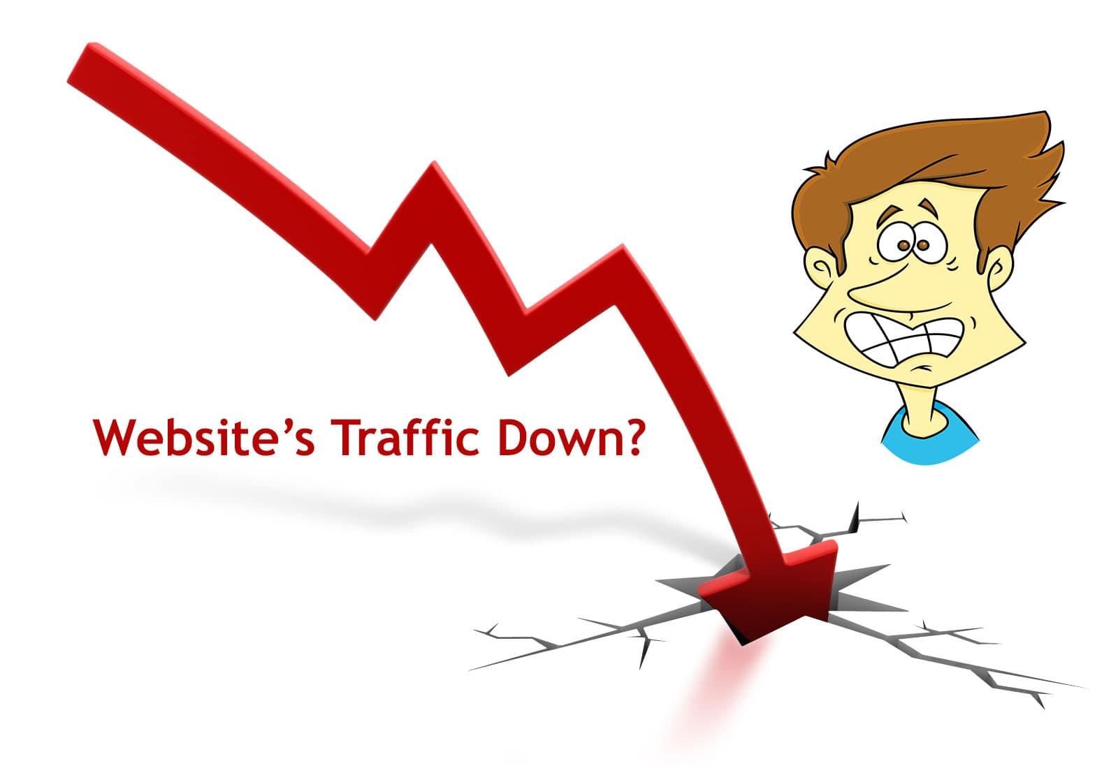 blog traffic down