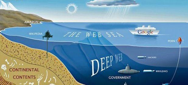 Deep-web-image